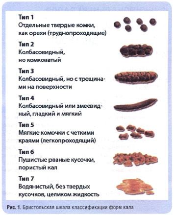 симптомы паразитов в организме у мужчин